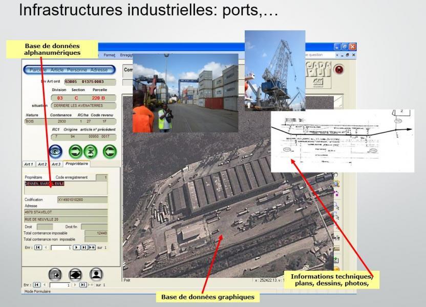 sig-ports-fr